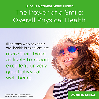 National Smile Month Infographic
