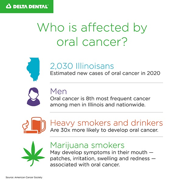 oral cancer infographic April 2020