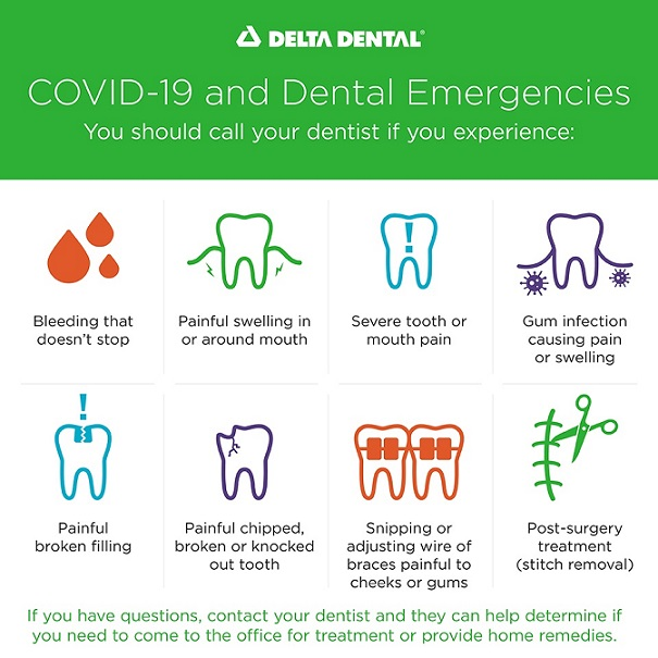 What is a dental emergency and what is not