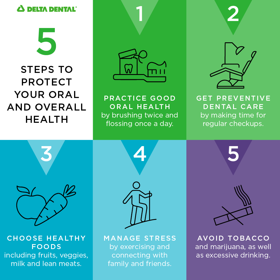 Five steps to protect oral and overall health.