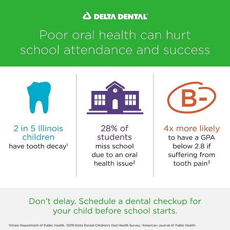 infographic for back to school