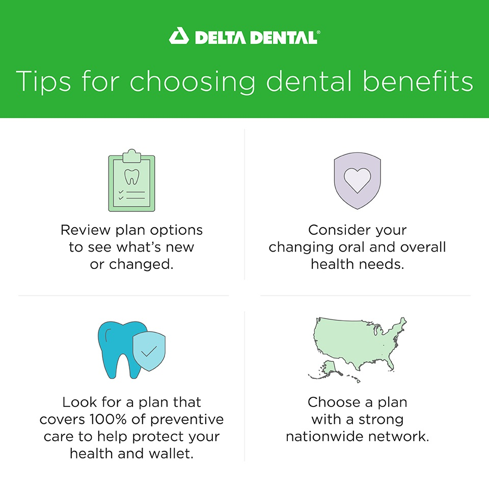Choosing a dental plan to protect your health next year