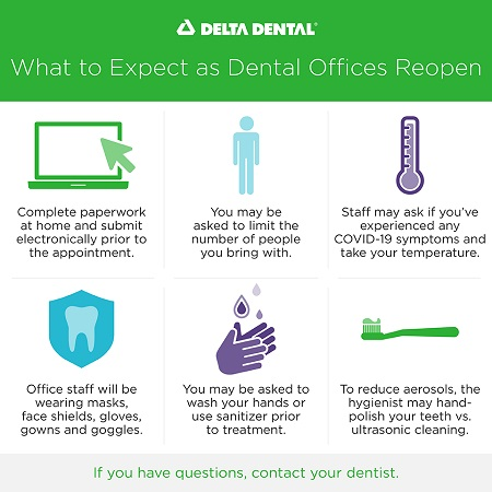 What to Know About Dental Offices Reopening