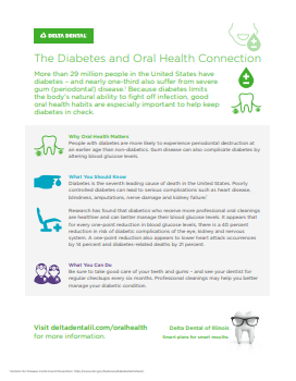The Diabetes and Oral Health Connection