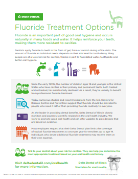 Fluoride Treatment Options