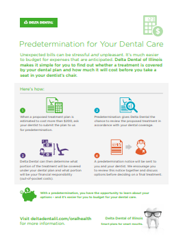 Predetermination for Your Dental Care
