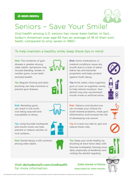 Seniors - Save Your Smile!